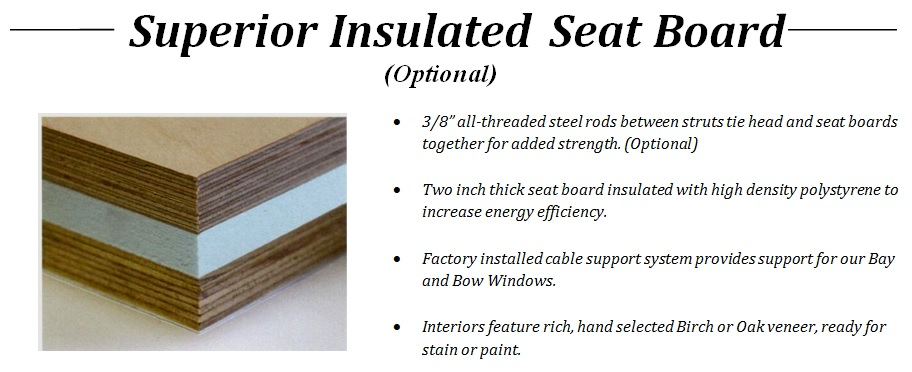 Okna seat board-website