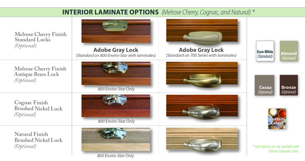interior laminate options